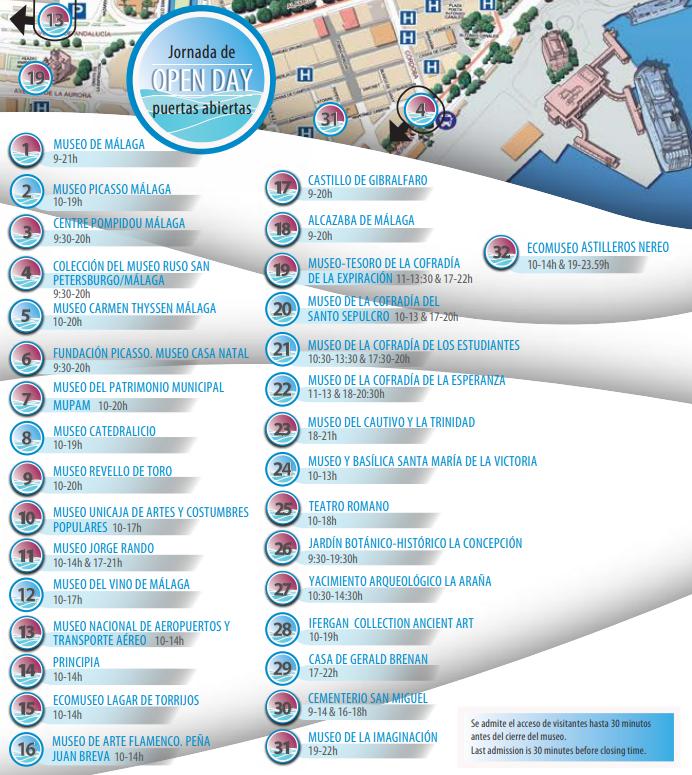 Lista de museos ofreciendo Puertas Abiertas el dia mundial del turismo en Malaga